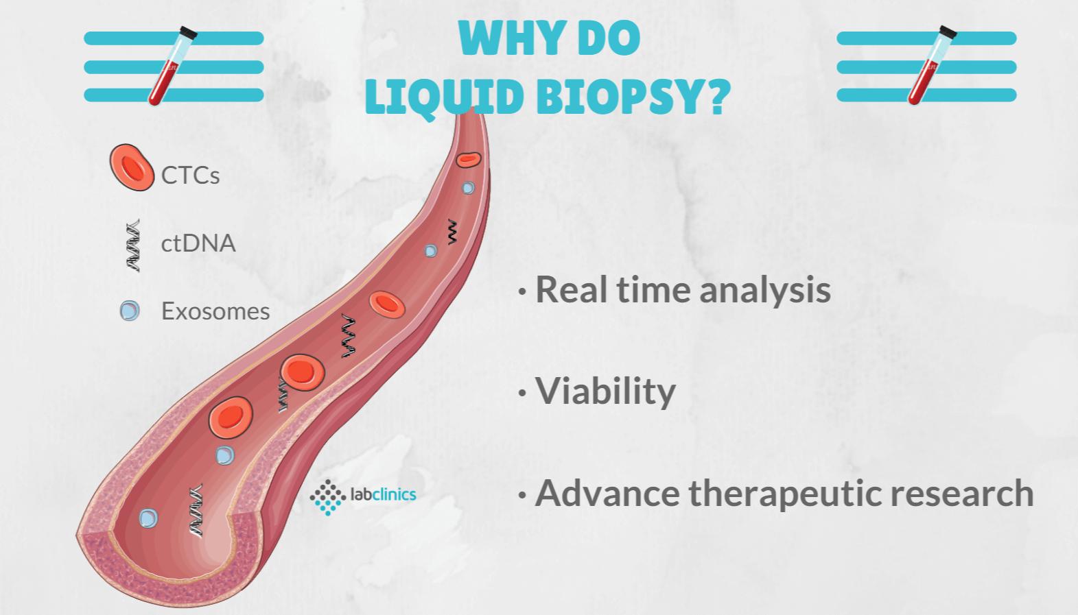 liquid biopsy agena ultraseek labclinics