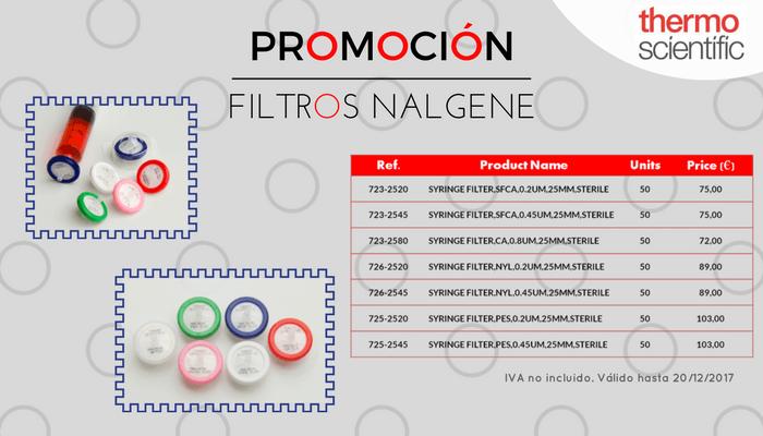 Filtro Nalgene Syringe Thermo